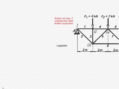 Cremona plan einfach erkl rt inkl bungen for Technische mechanik lernvideos