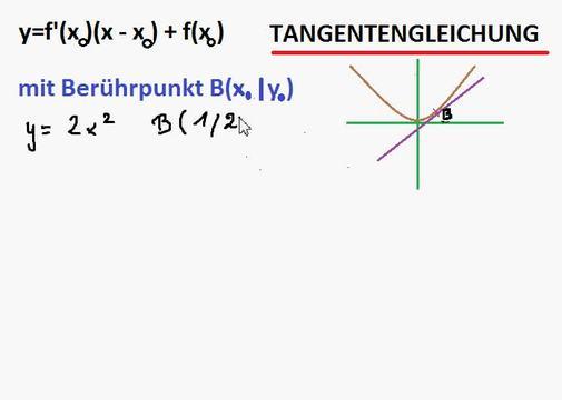 Tangentengleichung aufstellen - Tangentengleichung berechnen
