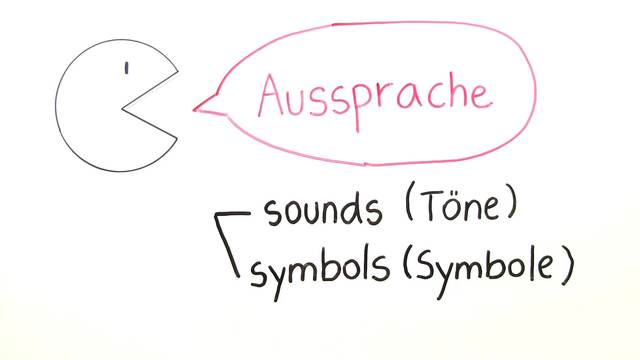 Pronunciation – Consonants (2)