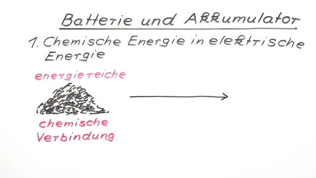 Batterie und Akkumulator