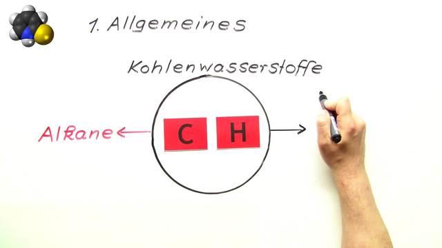 Alkane – Gewinnung und Bindungsverhältnisse