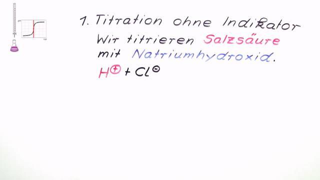 Konduktometrie (Übungen & Arbeitsblätter)