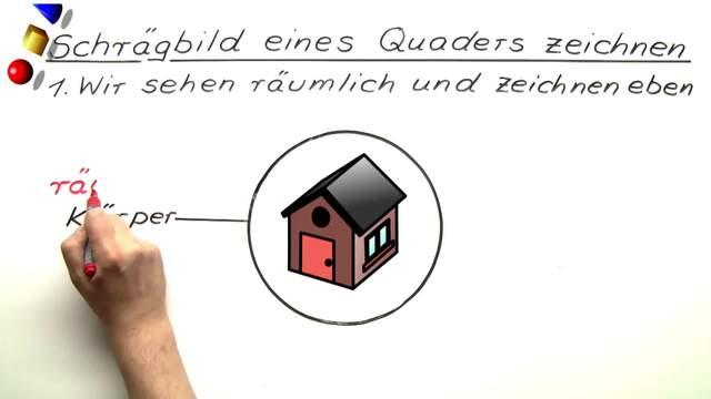 Schrägbild eines Quaders zeichnen