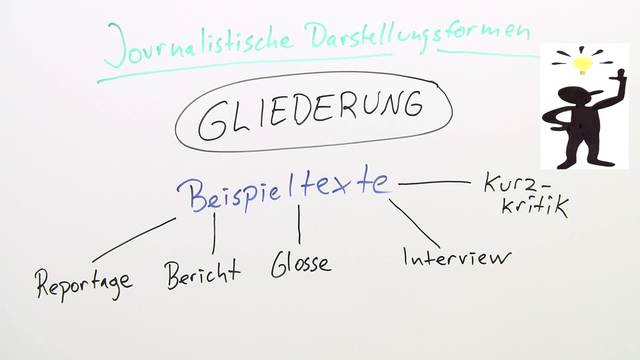 journalistische Textsorten