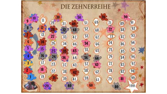 Zehnerreihe (Basiswissen 1)