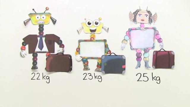 Gewichte – Kilogramm