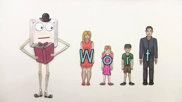 Wortfamilien - Wörter mit dem gleichen Wortstamm